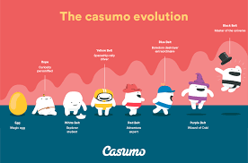 Casumo evolution