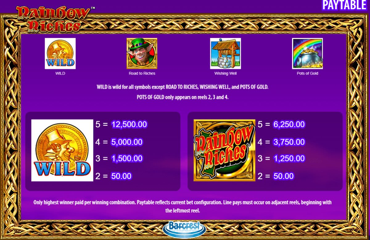 norske spilleautomat rainbow riches